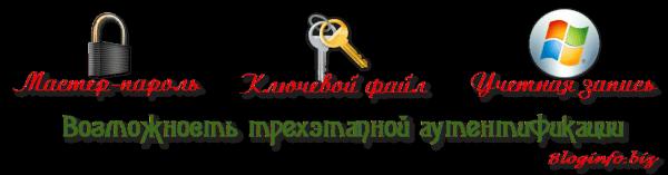 Трехступенчатая аутентификация в KeePass
