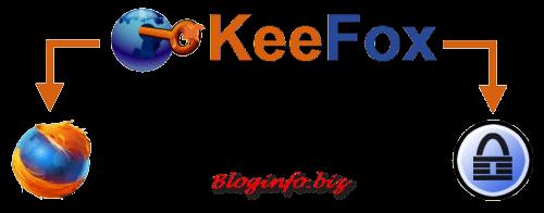 Плагин KeeFox для Mozilla FireFox