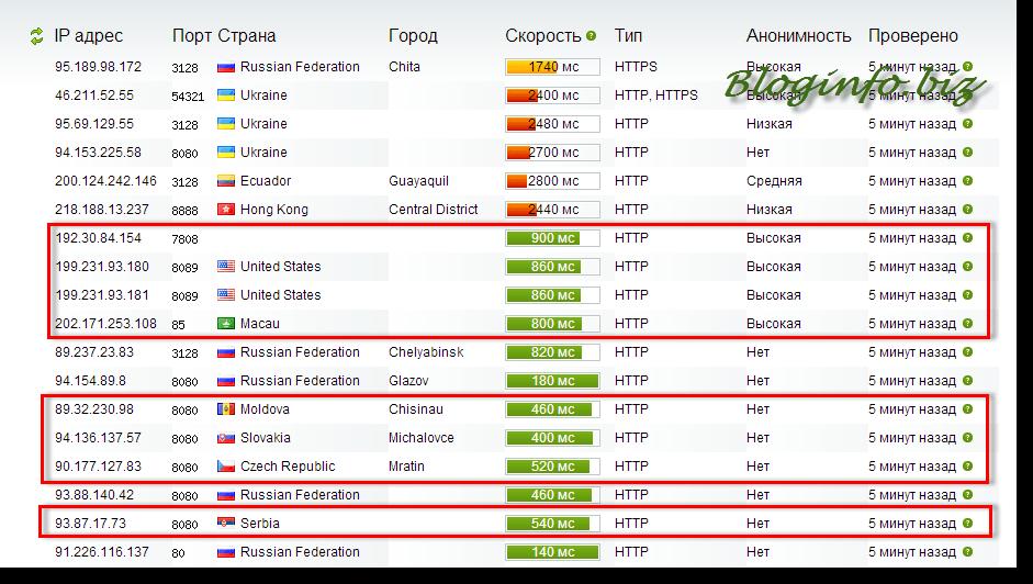 список запретных порно сайтов:
