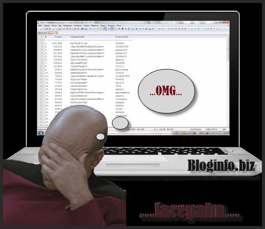 Утечка данных из Adobe Systems