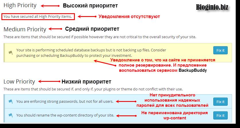 Оставшиеся уведомления после настройки iThemes Security